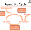 agent-biz-cycle-300x2251